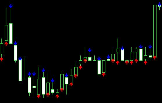Mql4 marketinfo spread
